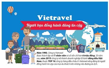 Vietravel - Người bạn đồng hành đáng tin cậy